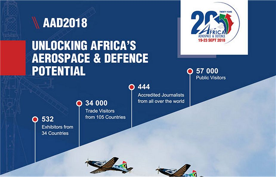 AAD 2018 the biggest Defence and Aerospace Exhibition in Africa 925 001