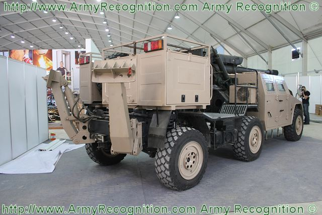Sh2 Wheeled Self Propelled Howitzer 122mm Technical Data