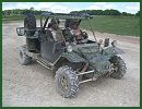 At the Defence Exhibition DefExpo 2012, Maini Group, one of India's premier design and manufacturing entities, have announced the launch of the Tomcar ATVs (All-Terrain Vehicle) in India.