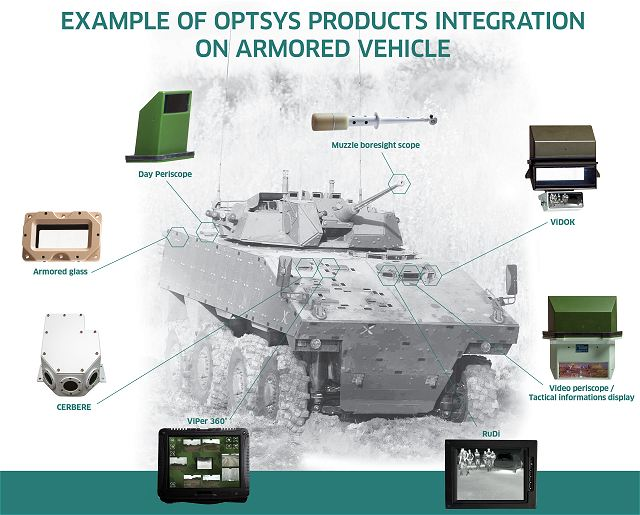 Optsys periscope passive night day protected vision video armoured combat vehicles armored glass muzzle boresight DVE PNP France French defense industry military technology