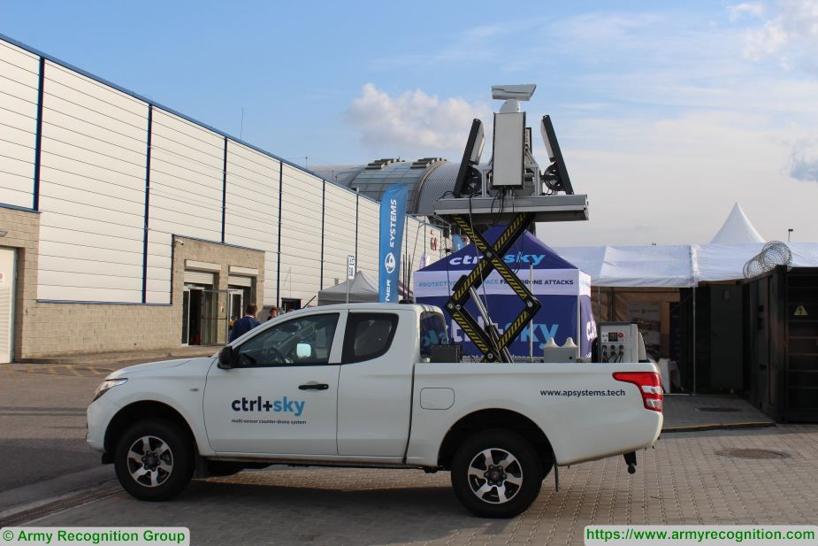 CTRL SKY NEW PRODUCTS SHOWCASED AT THE MSPO 2018