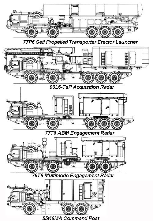 S-500 Prometheus 55R6M Triumfator-M air defense missile system technical data sheet specifications information description pictures photos images video intelligence identification Russia Russian Military army defence industry military technology equipment
