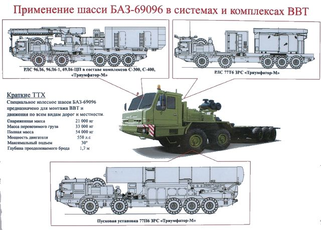 Five batteries of S-500, the new Russian-made surface-to- air defense missile systems will equip the Russian army under arms program for 2020 , announced Thursday, November 28, 2013, the commander of the aerospace defense troops, Alexander Golovko.