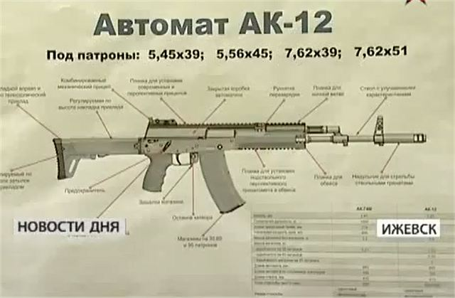 Russia's largest firearms manufacturer, Izhmash, has unveiled a prototype of its new Kalashnikov assault rifle with improved ergonomics and tactical flexibility. The new assault rifle, dubbed AK-12, is being designed as a basic platform for the development of nearly 20 different modifications of the weapon. It could be adapted for cartridges varying from 5.45x39 mm to 7.62x51 NATO.