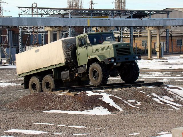 "PJSC ""AutoKrAZ"" has won the tender for delivery of large lot of KrAZ trucks for the needs of Royal Thai Army. Trucks to be delivered will be provided with the YaMZ-238DE2-33 engine rated at 330 hp (Euro 3), the 9JS150TA-B transmission and the MFZ-430 clutch. All the trucks are right-hand drive."