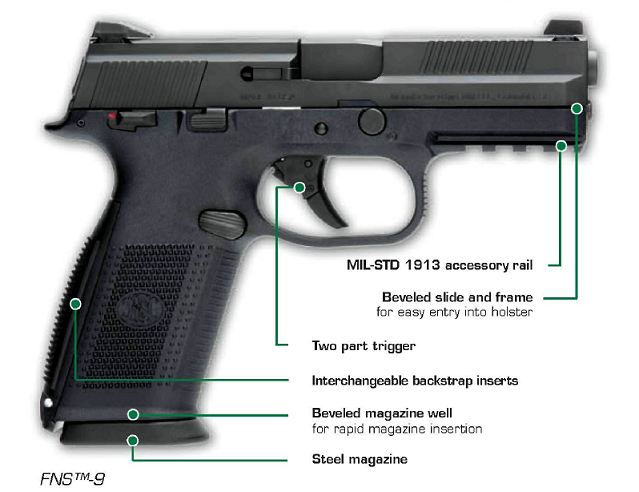 FNS ™ 9 Pistol 9x19 mm NATO FN Herstal technical data sheet description specifications information intelligence pictures photos images Belgium Belgian army weapons Defence industry military technology
