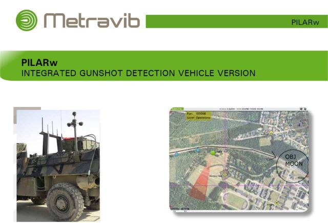 PILARw Integrated Gunshot Fire Detection Vehicle Version technical data sheet specifications information description pictures photos images video intelligence identification intelligence ACOEM Metravib France French army defence industry military technology