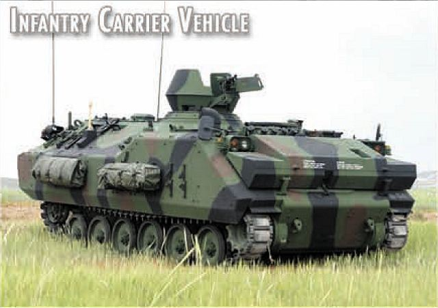 ACV-19 Armored Combat Vehicle FNSS technical data sheet specifications description information intelligence identification pictures photos images video Turkey Turkish army vehicle defence industry military technology