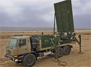 ELM-2084 S-Band MMR Multi-Mission Radar technical data sheet specifications pictures video information description intelligence identification images photos Israel Israeli IAI weapon industries army defence industry military technology