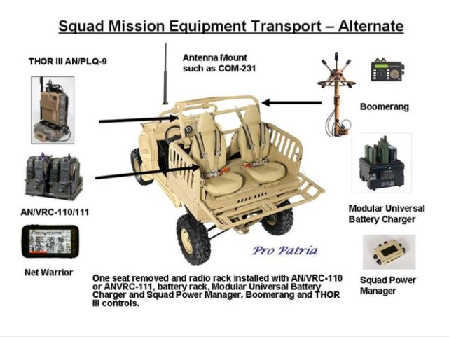 "The Squad Mission Equipment Transport- Alternate is one of six designs currently on the CoCreate webpage that users can vote to be fabricated at the ""Make-a-thon"" event at Fort Benning, Ga., Dec. 9-13, 2013. Rapid Equipping Force officials invite Soldiers to add other designs to the page"