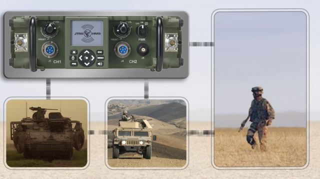 General Dynamics And Rockwell Collins Have Completed