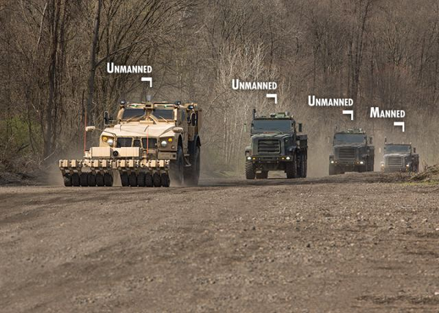 Oshkosh Defense, a division of Oshkosh Corporation (NYSE: OSK), has integrated its TerraMax® unmanned ground vehicle (UGV) technology onto an Oshkosh MRAP All-Terrain Vehicle (M-ATV) to demonstrate capabilities for route-clearance missions. TerraMax UGV technology has the potential to reduce troops' exposure to threats, such as improvised explosive devices (IED) in route-clearance missions, as well as optimize the number of troops needed for such operations.