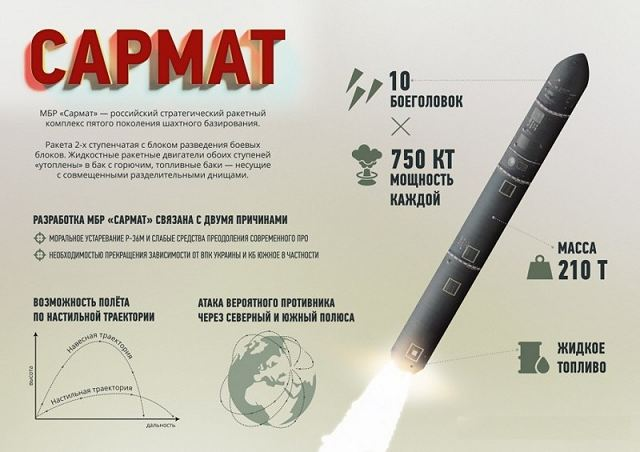 The new Russian-made RS-28 Sarmat intercontinental ballistic missile to be operational in 2018 640 001