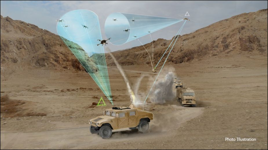 DARPA's Mobile Force Protection (MFP) program focuses on a challenge of increasing concern to the U.S. military: countering the proliferation of small, unmanned aircraft systems (sUASs). These systems—which include fixed- or rotary-wing aircraft and have numerous advantages such as portability, low cost, commercial availability, and easy upgradeability—pose a fast-evolving array of dangers for U.S. ground and maritime convoys.