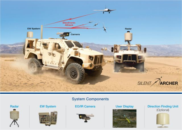 Company SRC will provide US Army with an integrated counter UAV system 640 001