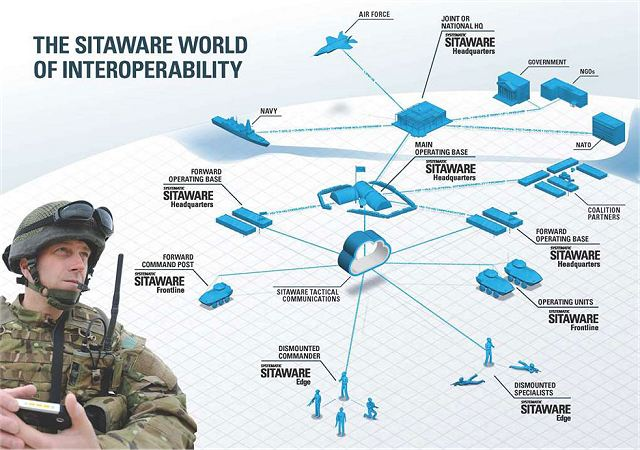 Systematic will provide US Army with its SitaWare C4I Command and Control Battle Management 640 001