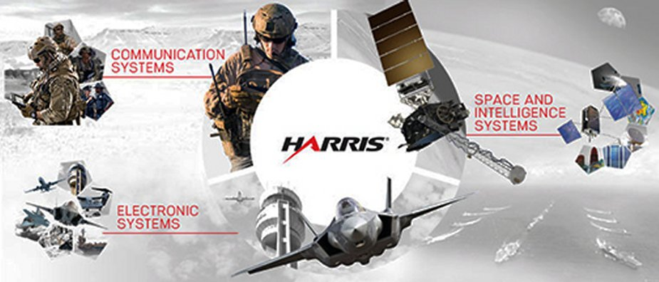 Harris Corp. to provide wideband satellite communications mission support to U.S. Army