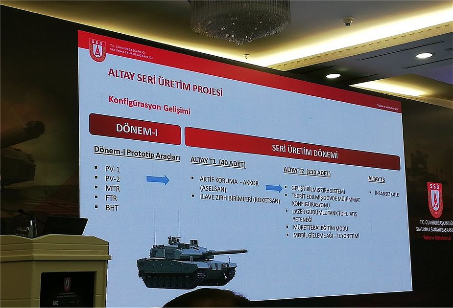 Altay T1 T2 T3 variants Turkey Turkish army defense industry 001