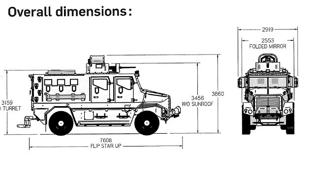 Thunder 2 4x4 tactical armoured truck personnel carrier police security vehicle Cambli line drawing blueprint 001