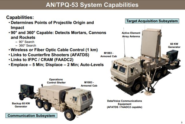 AN/TPQ-53 Q-53 counterfire target acquisition radar system technical data sheet specifications information description intelligence identification pictures photos images video information US U.S. Army United States American Lockheed Martin defence industry military technology